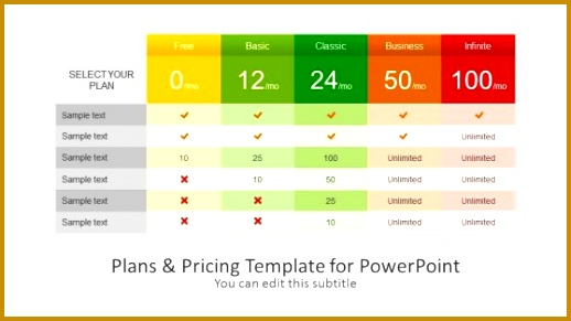 Plans & Pricing Template for PowerPoint 518291