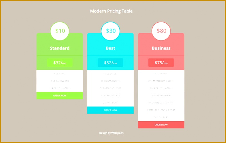 Modern Pricing Tables Responsive Wid Template 502790