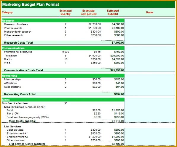 Marketing Bud Plan Format 597495