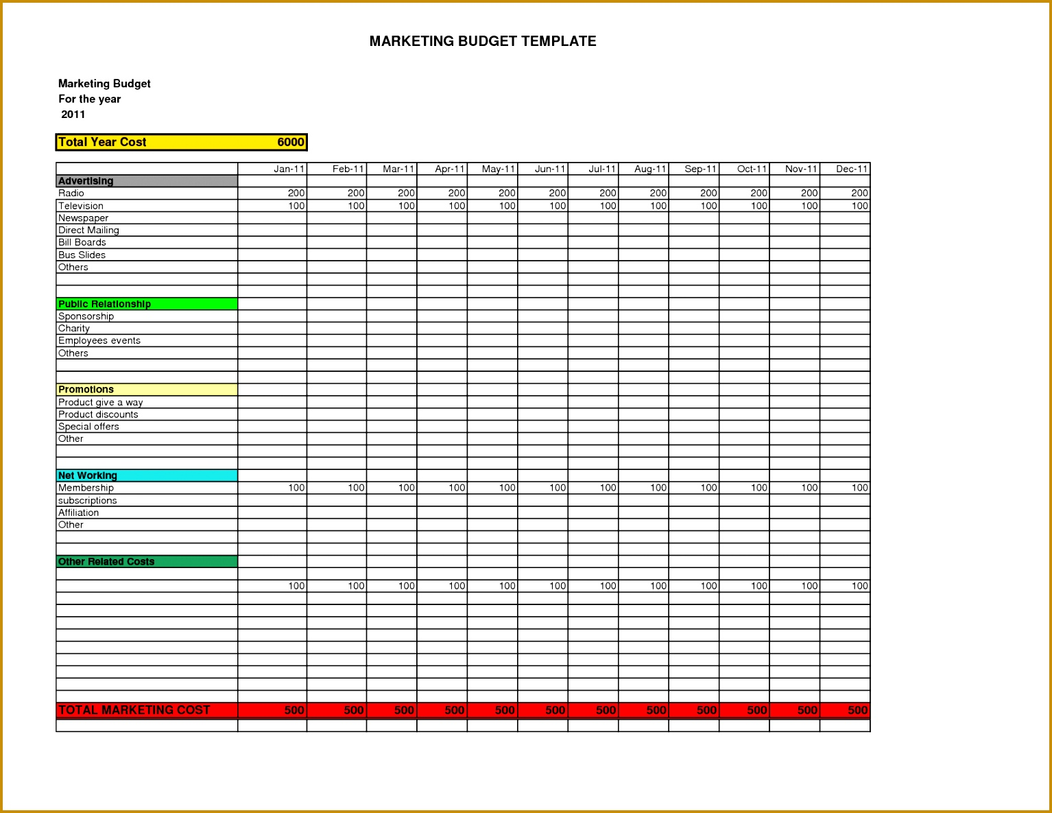 Business Plan Bud Templates In Excel 15341185