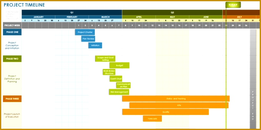 Excel Project Timeline – Smartsheet 418837