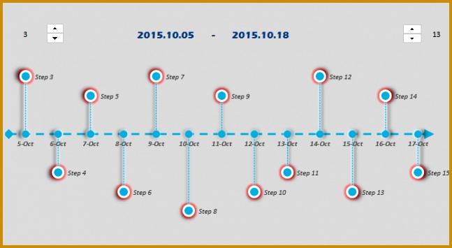 project timeline dashboard 355647