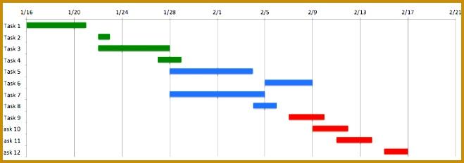 Project timeline in Excel 232659