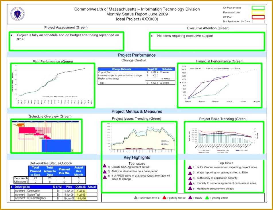 Project Timeline Spreadsheet and Project Management Dashboard Template Excel 952735