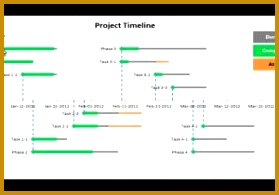 Project Schedule Template Word And Project Timeline Spreadsheet Template 195279