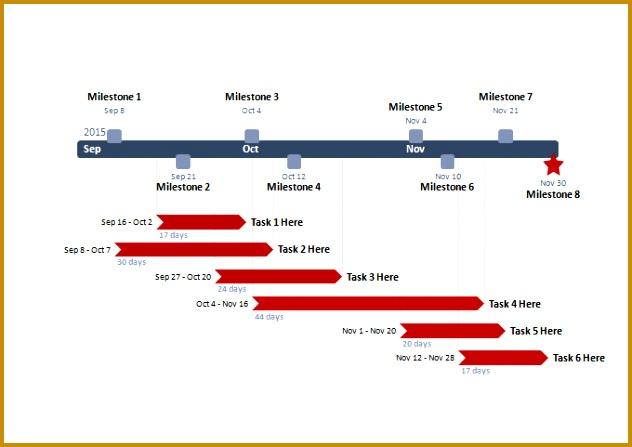 Sample Project Timeline Template 447632