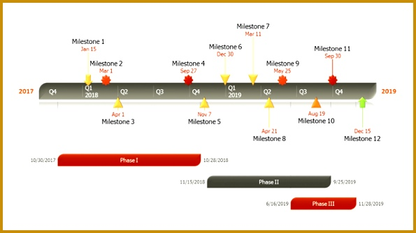 Project Timeline Template 334595