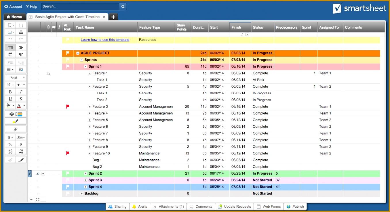 agile project template smartsheet 7371355