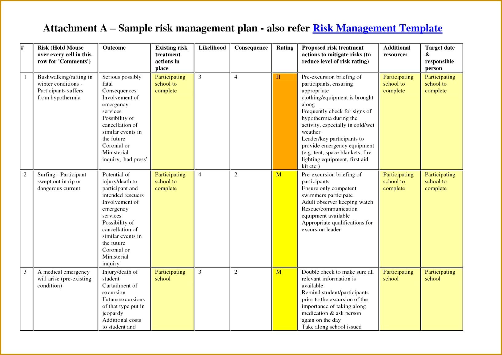 risk management plan template rmxjqiee 11531631