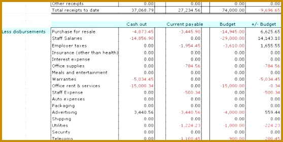 excel bookkeeping templates free 281558