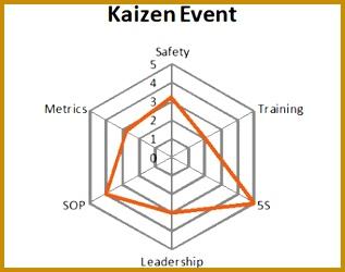 Radar Chart Figure 250317