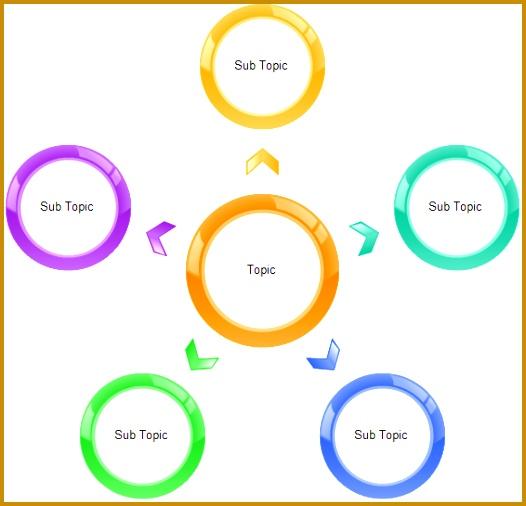 4 Spider Chart Template For Report Fabtemplatez