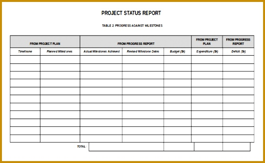 Project Status Report Template Free Doc Format 334544