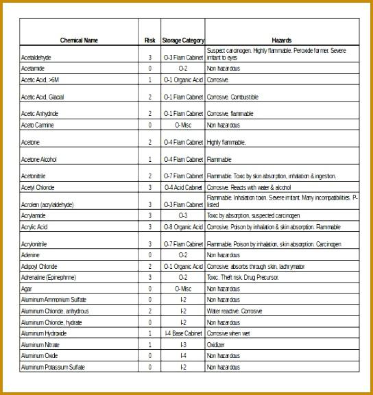 3 Stock Management List Template Excel Fabtemplatez