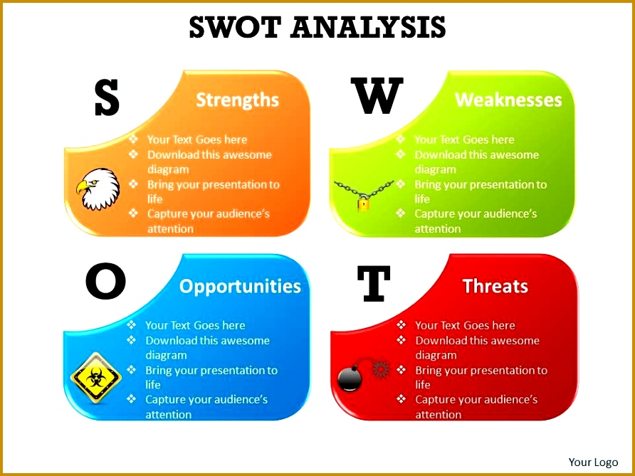 swot analysis template word chart in ms 669892