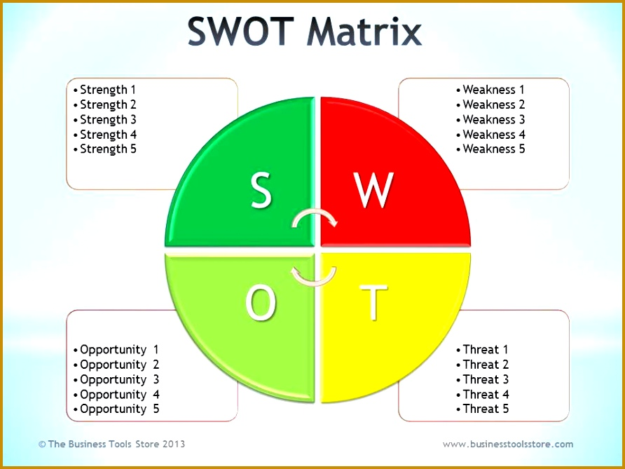 swot analysis ppt swot analysis template powerpoint 669892