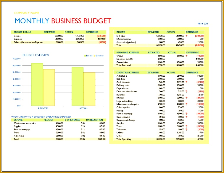 Monthly Business Bud Template 587757