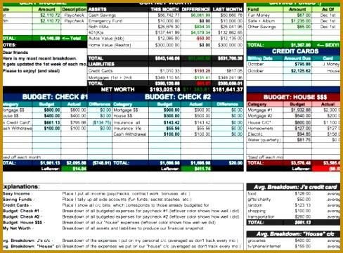 Bud Calendar Template Weekly Bud Worksheet 7 Bi Weekly Bud Template Personal Bud Calendar Template Bud ing Joy Financial Bud Planner 488360