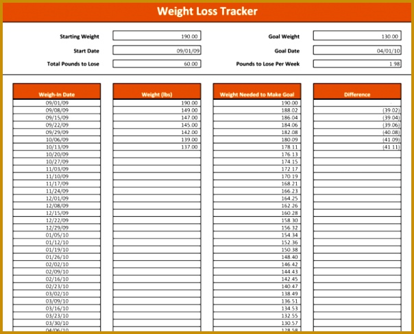 Weight Tracker Spreadsheet 488604