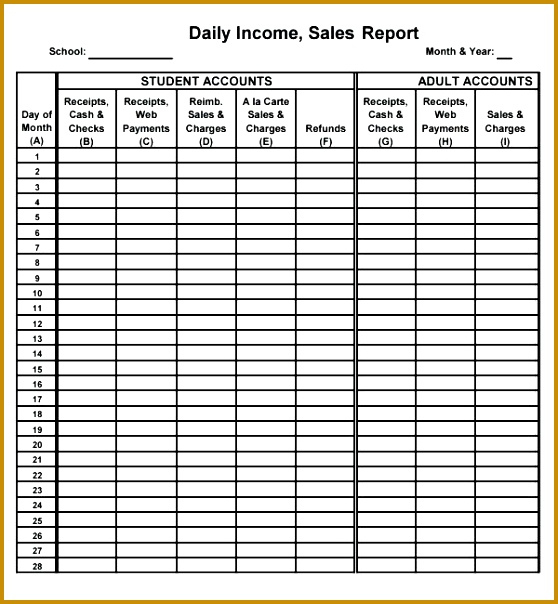 sales report template 3 free daily sales report templates word excel formats daily sales report template sales report template excel 558604