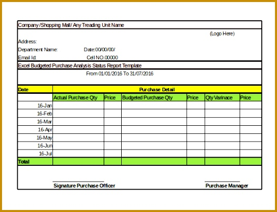 Daily Sales Analysis Status Report Template Free Download 418544
