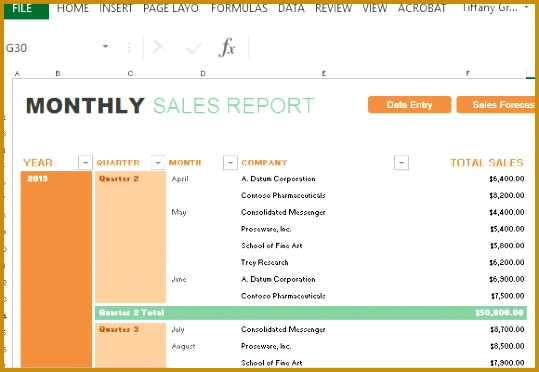 monthly report for sales and sales forecasting 580x400 372539