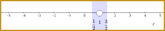 Absolute value inequalities worksheets 108567