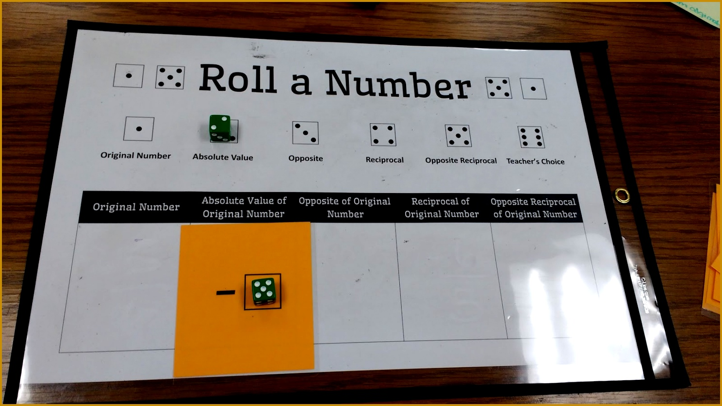 There is one flaw in the activity that I did have to warn students about It is possible to roll a 2 for absolute value and draw a negative dice card Eek 8371488