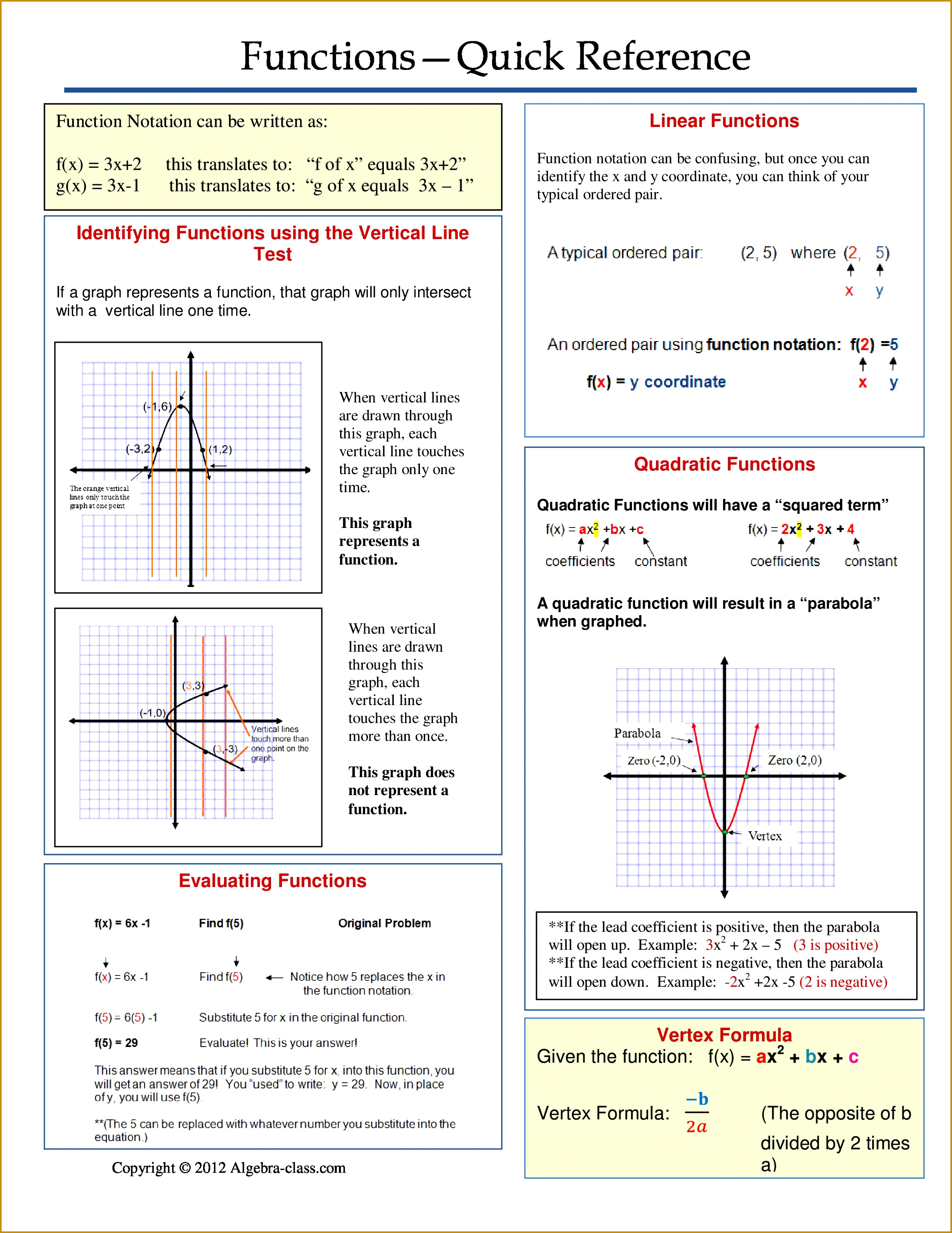 e page notes worksheet for a Functions Unit 30692371
