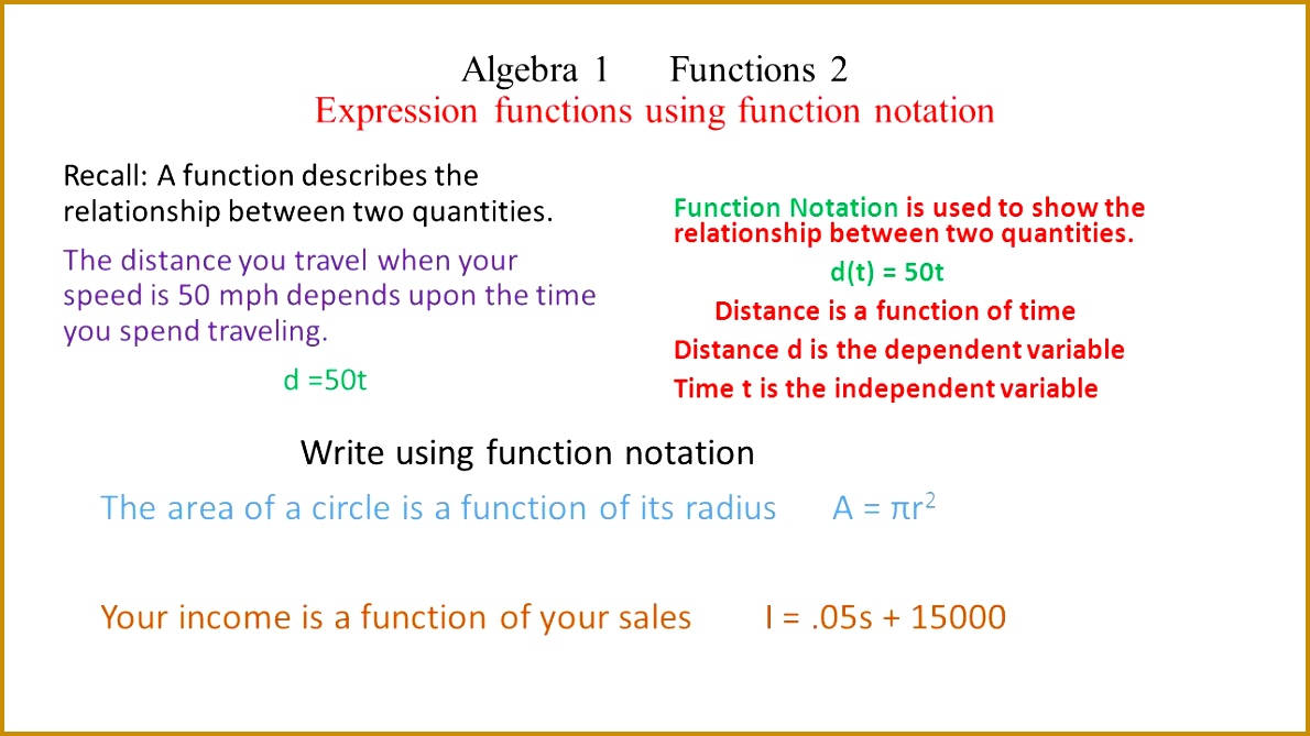 Algebra 1 Functions 2 Expression functions using function notation 6691190