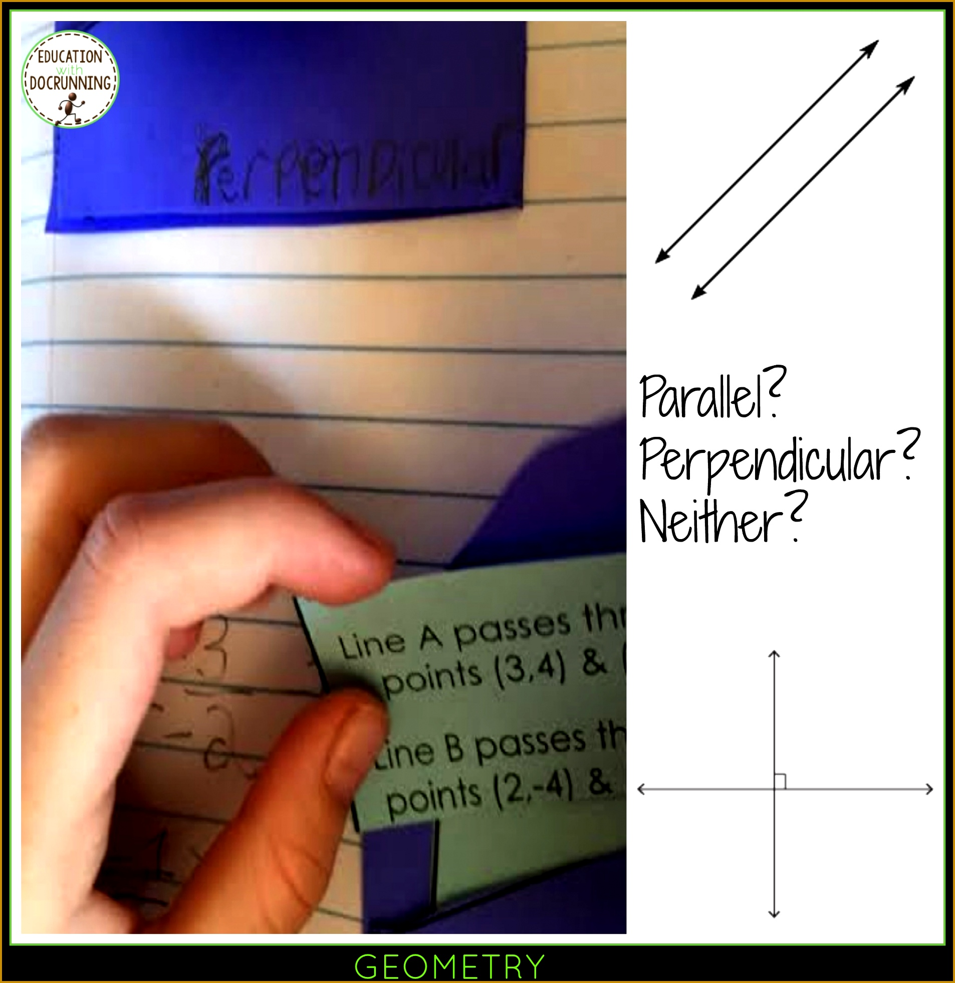 Students use points and equations of lines to classify lines as parallel perpendicular or neither 19621906