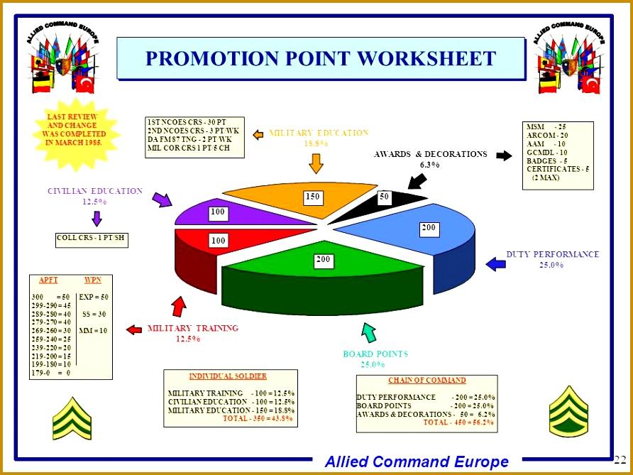 PROMOTION POINT WORKSHEET 669892
