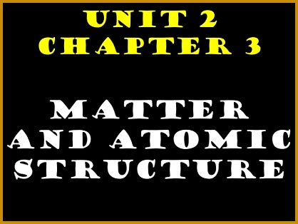 Unit 2 Chapter 3 Matter and Atomic Structure VOCAB Matter Periodic table Atom Proton Neutron 314418