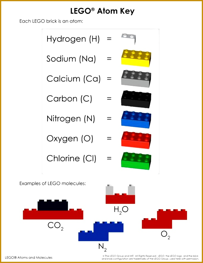 LEGO Atoms and Molecules Chemical Reactions Color laminated LEGO Layout Mat and Atom Key cycle 3 weeks 885684