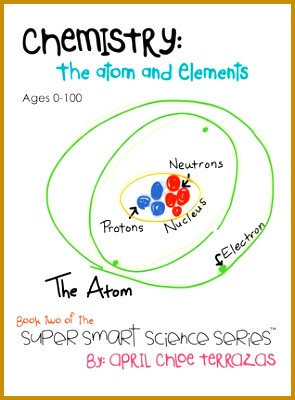 Chemistry The Atom and Elements 295400