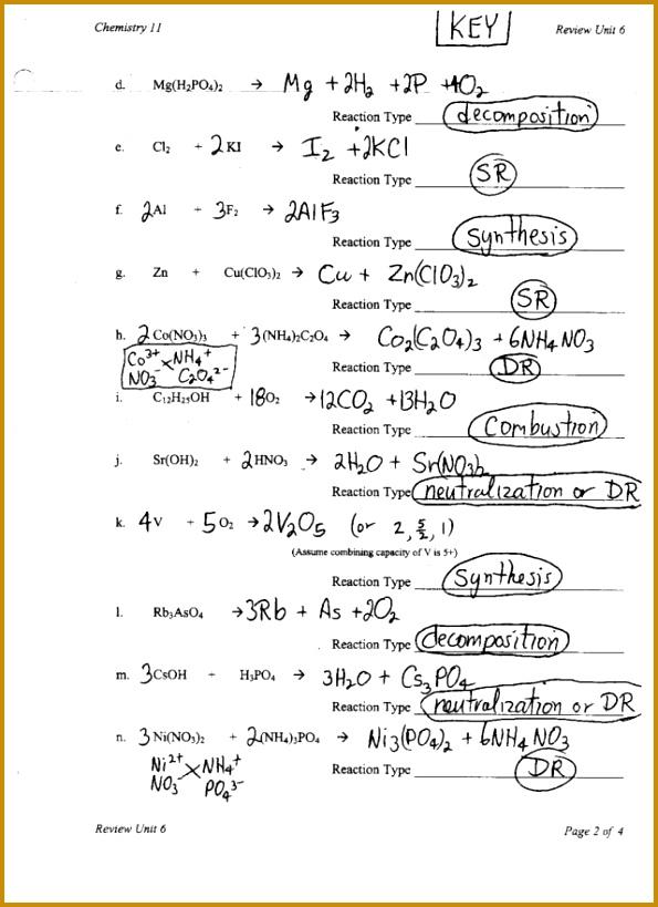 6 Balancing Equations Worksheet Answer Key | FabTemplatez