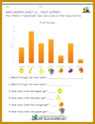 Practice Reading a Bar Graph 242186