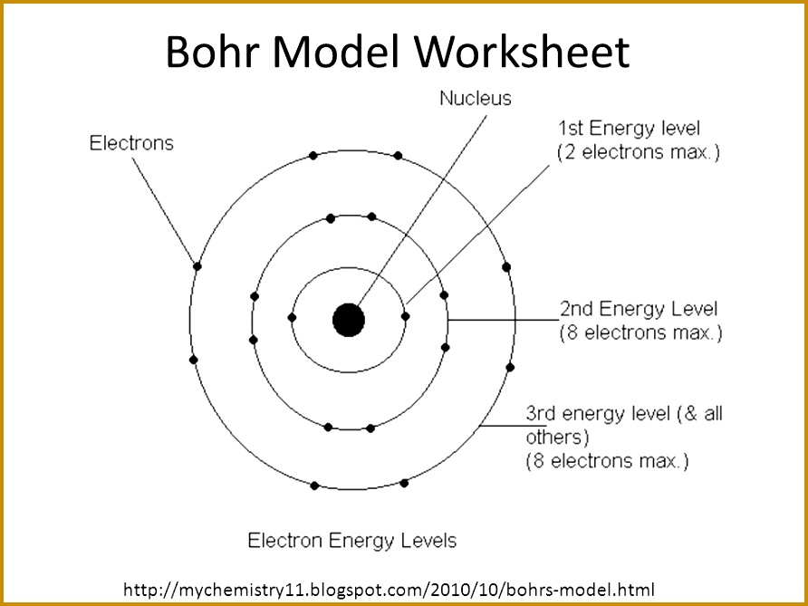 Atomic Structure Atomic Structure Song by Mr Parr ppt video Bohr ModelLanguage 892669