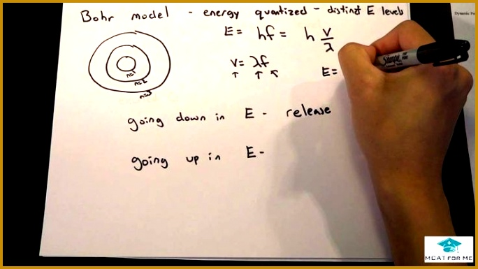 Bohr s Model of the Hydrogen Atom About The MCAT Chemistry Pinterest 385684