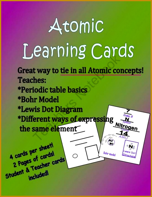 Atom cards help with Periodic table Atomic structure Bohr Model & Dot diagram from The Sci 662511