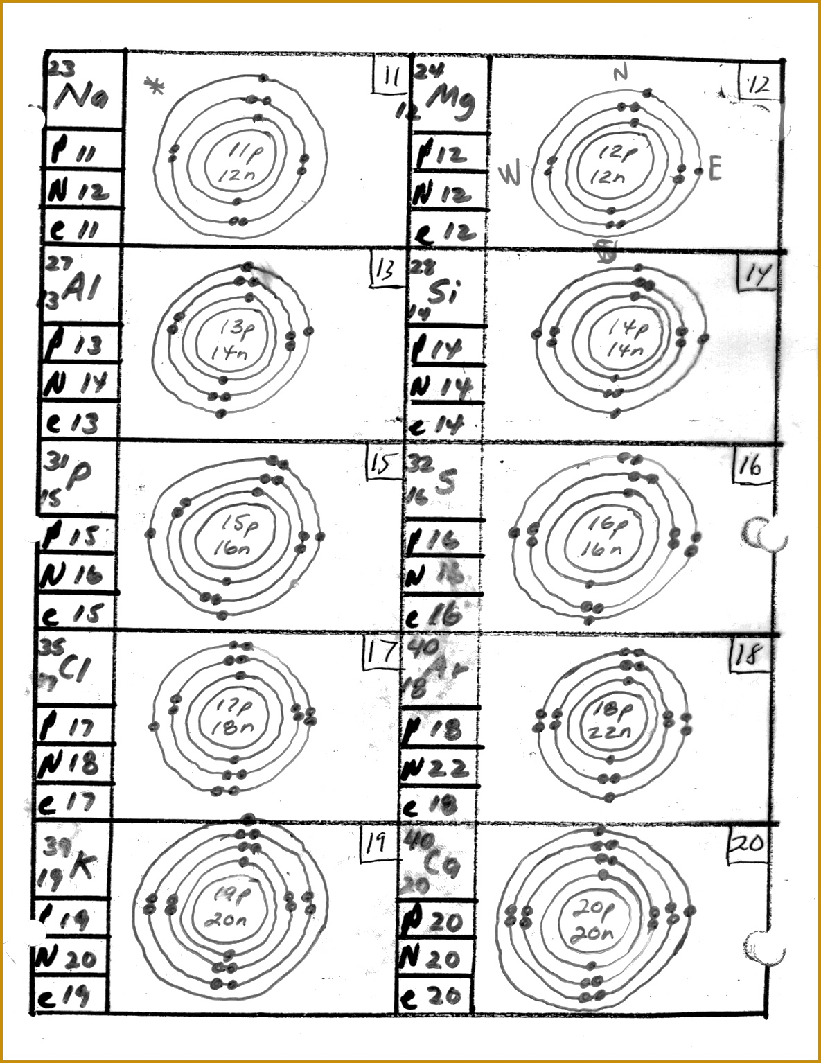 Bohr Rutherford diagrams 1 10 11 20 15341185