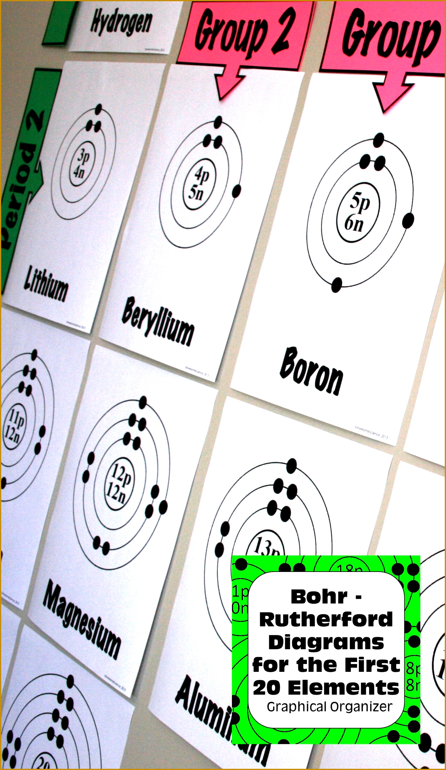 Bohr Models Bohr Rutherford Diagrams for the First Twenty Elements 25661488