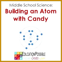 Build a candy atom model If you re studying chemistry in your home school 219219
