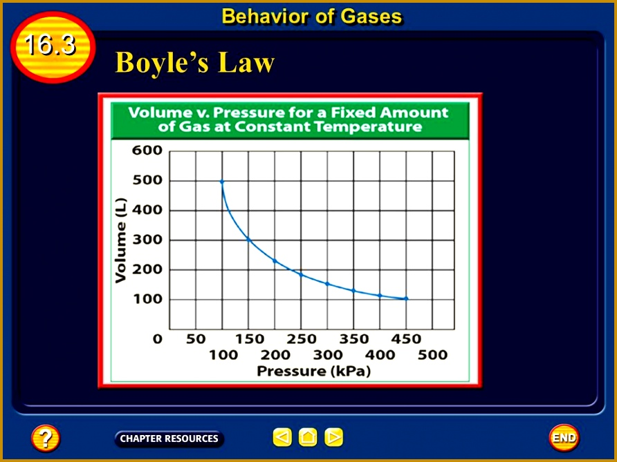 6 Boyles Law Worksheet Fabtemplatez