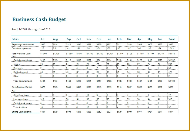 Business cash bud template for excel excel templates Excel Templates 519753