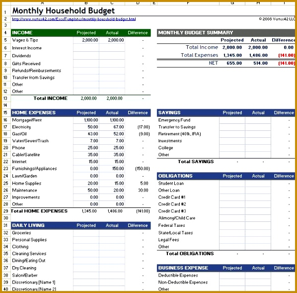 Download a free Household Bud worksheet for Excel Open fice or Google Sheets pare 589598