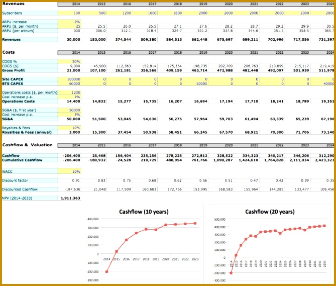 excel template business plan 569669
