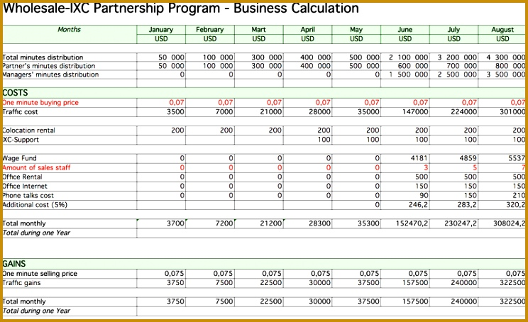 Financial Business Plan Template Excel Fresh 454744