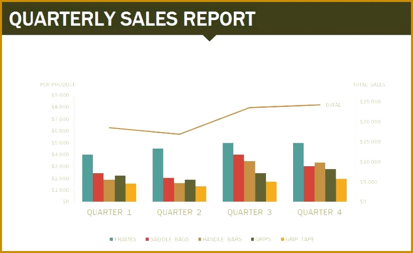 7 business quarterly report template fabtemplatez quarterly sales report quarterly sales report template 823504 accmission Images
