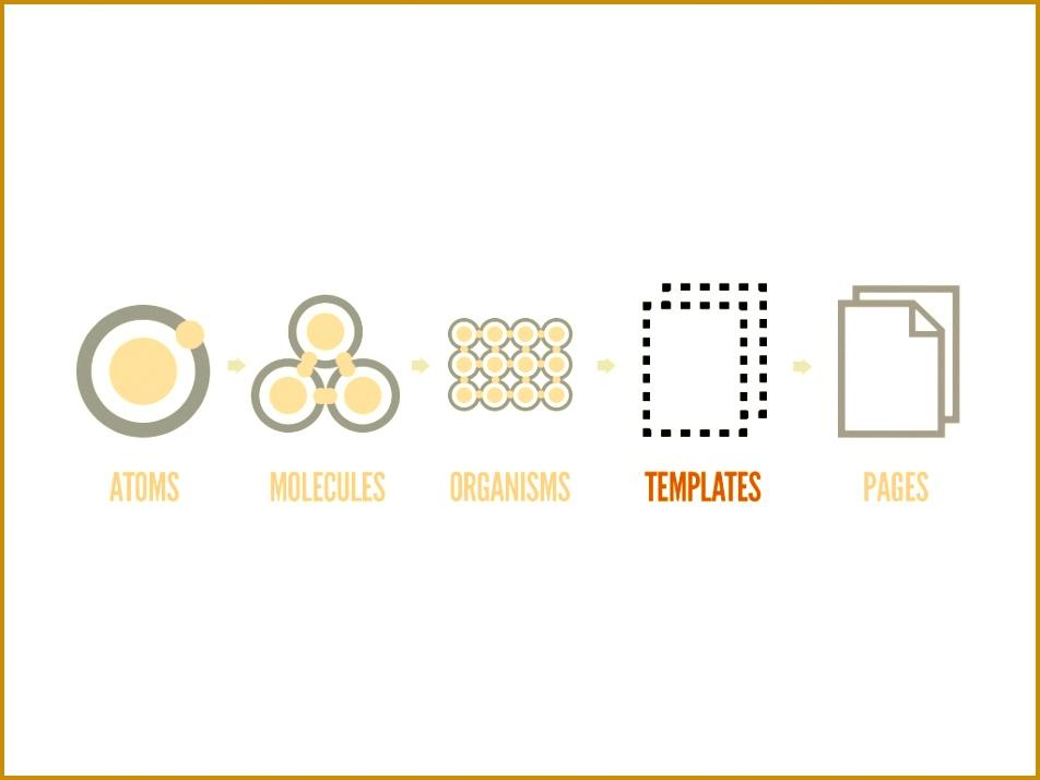 Atomic Design templates 714952